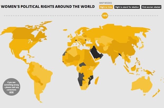 infografica sui diritti delle donne nel mondo