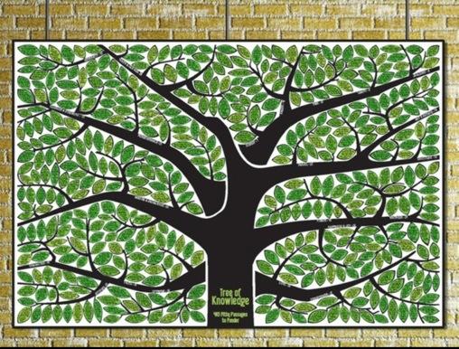 L'albero della Conoscenza